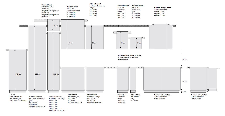 dimensions meubles cuisine ikéa